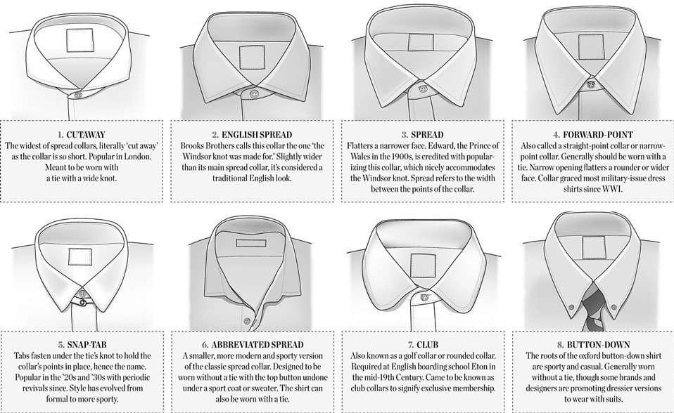 Best White Shirt - Collars