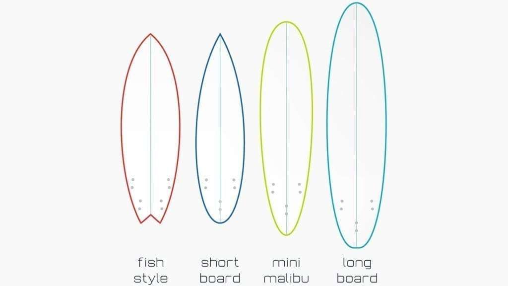 Best surfboards for beginners - sizes