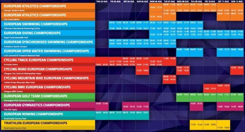 How to stream the 2018 European Championships online