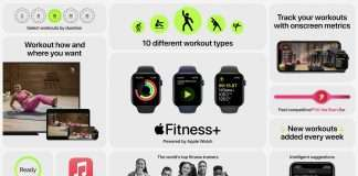 What is Apple Fitness+?