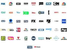 Which channels use the same video distribution service?