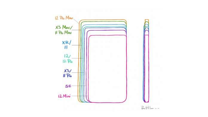 iPhone sizes sketch October 2020